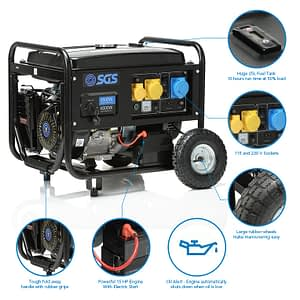Generator Hire London Surrey Kent Sussex